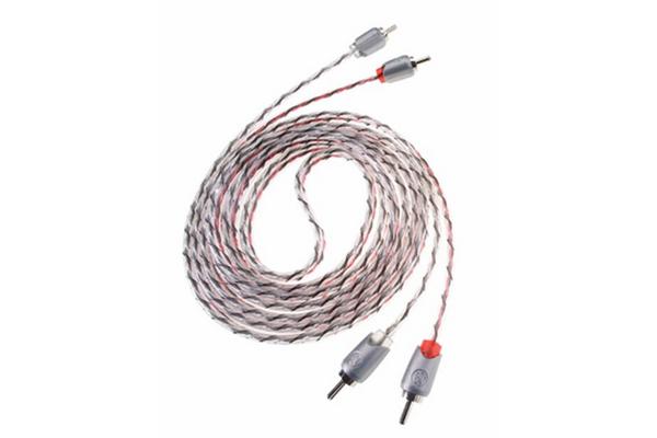ETP-1.5 / 1.5' 2 Channel Interconnect
